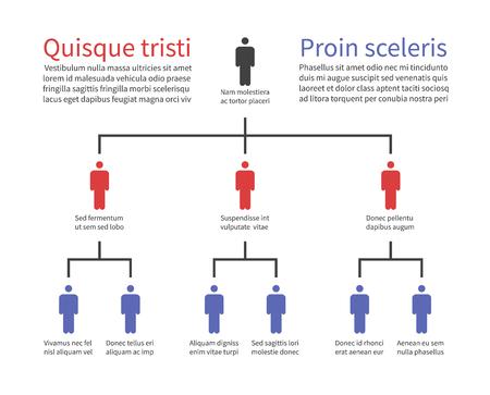 Diagramme de hiérarchie pyramidale, structure d'organisation de l'entreprise avec des icônes de personnes. Organigramme arborescence vecteur infographie équipe structure hiérarchie illustration de l'organisation Vecteurs