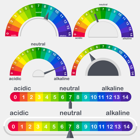 pH value scale meter for acid and alkaline solutions vector set. Acid acidity analysis, measure chart indicator illustration