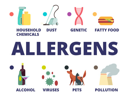 Popular allergens cartoon flat icons isolated on white. Allergen microbe, bacteria and organism, microorganism virus. Vector illustration