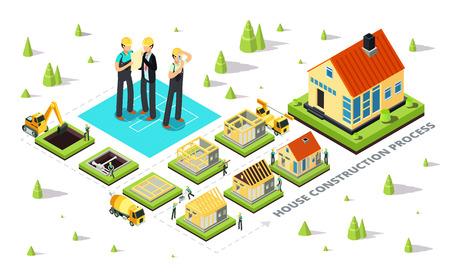 Hausbau. Hausbauphasen. Montageprozess des isometrischen Häuschenbaus vom Fundament bis zum Dach. Isoliertes Vektorkonzept. Architekturhaus, Gebäude isometrische Stufe Prozessillustration Vektorgrafik