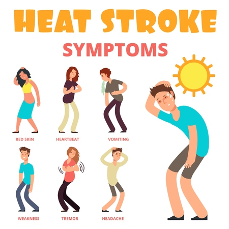 Hitteberoerte symptomen cartoon vector poster, illustratie van hete beroerte zomer, zonnesteek en zonnesteek symptoom