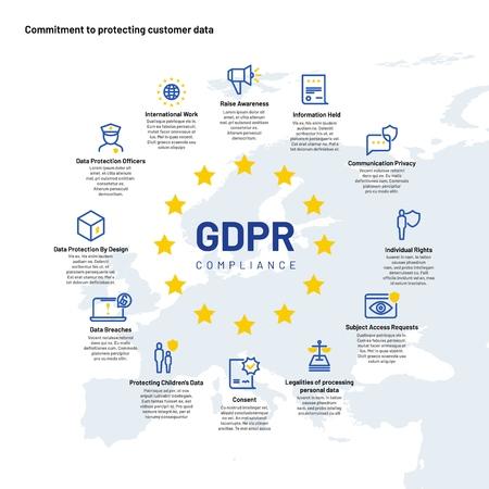 Infografiche GDPR. Tabella informativa aziendale europea per la protezione dei dati personali e della privacy. Concetto di vettore di sicurezza. Illustrazione della protezione dei dati gdpr, della privacy e della regolamentazione della sicurezza