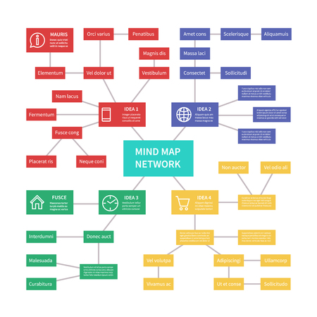 Mapa mental de control de procesos con conexión de relación. Plantilla de vector de infografía de análisis de riesgo. Ilustración del diagrama y gráfico de mapa mental, gestión de procesos de control