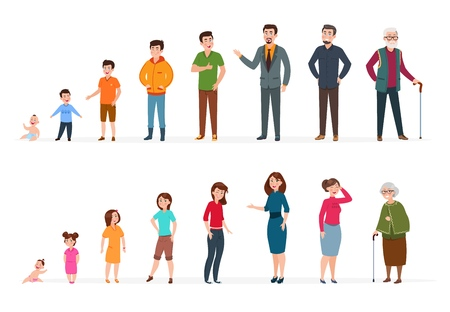 People generations of different ages. Man woman baby, kids teenagers, young adult elderly persons. Human age vector concept. Process development generatio male and female illustration Vetores