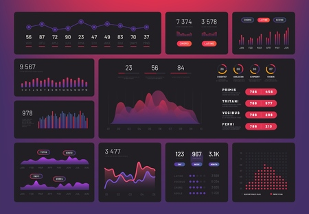 Future dashboard. Hud info screen, futuristic interactive interface with charts and diagrams. Future tech infographics vector template. Interface panel admin and dashboard infographic illustration