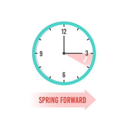 Printemps en avant. Horloge indiquant l'heure d'été. Concept de vecteur d'heure d'été. Heure de l'horloge, changer dst sur l'illustration de la montre