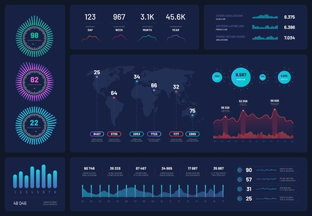 Infographic template. Dashboard, ui interface, finance graphs, pie chart and column diagrams. Analytical vector infographics. Illustration infochart presentation, analytic workflow, world map analysis
