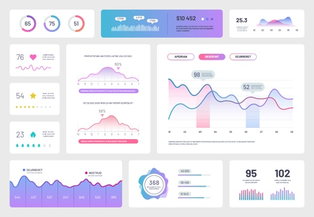 Infographic dashboard template. Modern ui interface, admin panel with graphs, chart and diagrams. Analytical vector report. Illustration of infographic dashboard, plan and statistic Vektorové ilustrace