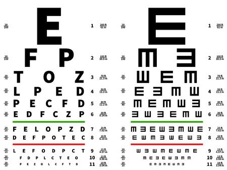 Cuadro de prueba de ojos. Mesa de pruebas de visión, equipo de medición de gafas oftálmicas. Ilustración de vector. Examen médico de salud óptica, examen de verificación de la vista