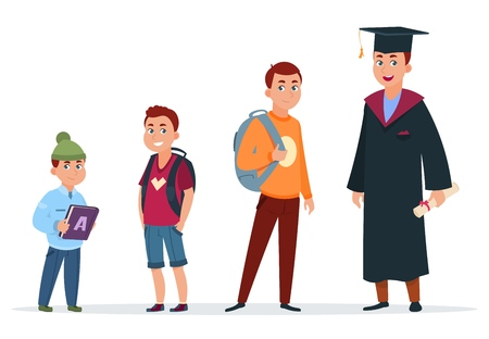 Different ages of student. Primary schoolboy, secondary school pupil and graduated student. Growing stage in kids education. Vector set of schoolboy and student, school character illustration