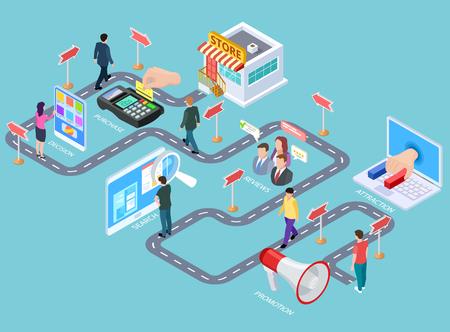 Viaggio del cliente. Mappa isometrica del processo di acquisto, la strada dei clienti dai media al venditore. Infografica vettoriale di strategia di acquisto aziendale. Elaborare la strategia aziendale, acquistare l'illustrazione del cliente Vettoriali
