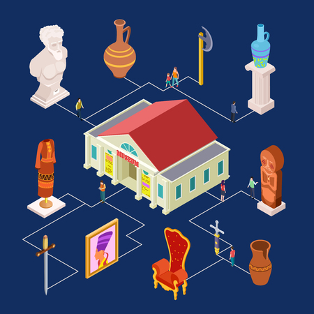 Vector museum art exhibition isometric elements concept. Exhibit with sculpture and ancient artifact, visitor looking to composition illustration Vecteurs