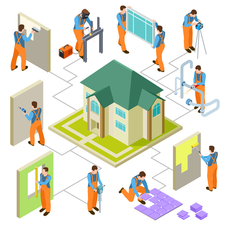 Construction, reconstruction and repair of the house isometric vector concept. 3d repair construction, house reconstruction, worker building illustration