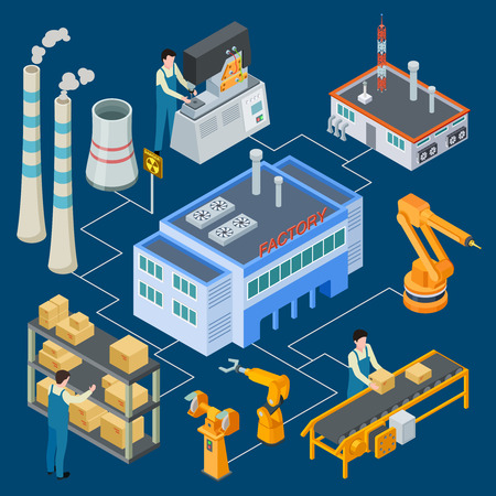 Isometric factory with robotic machinery, workers, smokestack vector flowchart illustration. Production machinery industry, machine factory conveyor