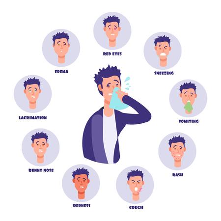 Allergievektorkonzept mit den Symptomenzeichen und dem Manncharakter lokalisiert auf weißem Hintergrund. Illustration von allergischen Problemrötungen und Tränenfluss, Ödemen und Erbrechen