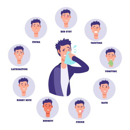 Allergy vector concept with symptoms signs and man character isolated on white background. Illustration of allergic problem redness and lacrimation, edema and vomiting