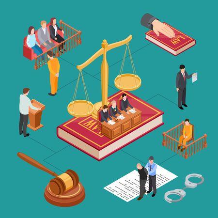 Isometric law vector concept. Jury judge, trial, law bible, prisoner. 3D justice illustration. Justice and legal, handcuff and tribunal legislation Ilustração