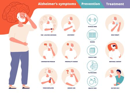 Alzheimer prevention. Brain illness symptoms, dementia or old mind confusion. Elderly sick problems, neurology disorder vector illustration. Alzheimer care, medicine disease, medical prevention Illustration