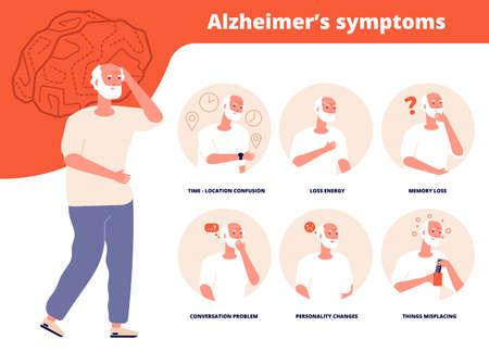 Alzheimer symptoms. Adult mentally problems, seniors disabled. Elderly loss memory, dementia information. Old man health vector illustration. Alzheimer and dementia, brain disease