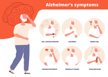 Alzheimer symptoms. Adult mentally problems, seniors disabled. Elderly loss memory, dementia information. Old man health vector illustration. Alzheimer and dementia, brain disease