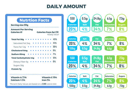 Nutrition information. Ingredient labels, food daily amount info stickers. Calories fats energy facts, dietary indicators pack vector set. Illustration info daily value, package nutritional packaging