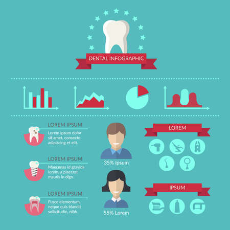 Dentist and teeth care vector infographics template. Dental health banner infographic, illustration of dental medicine