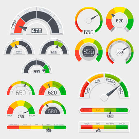 Credit score indicators with color levels from poor to good. Gauges with measuring scale vector set. Rating credit meter good and poor, indicator credit level illustration Vektorové ilustrace