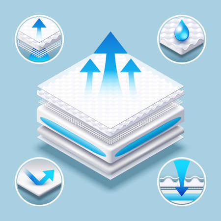 Breathable mattress layered absorbing material vector illustration. Comfortable mattress orthopedic and absorbing surface Vetores