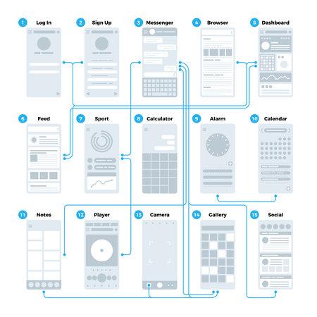 Ux ui application interface flowchart. Mobile wireframes management sitemap vector mockup. Illustration of flowchart user phone interface, sitemap and navigation Vektorgrafik