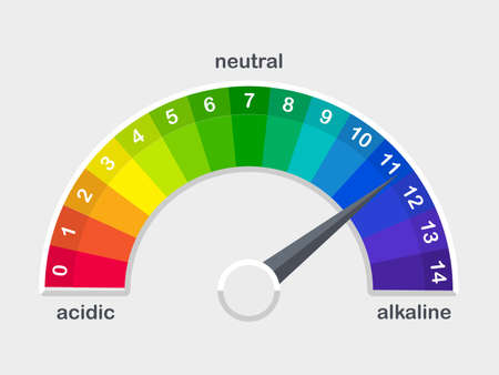 pH value colored scale meter for acid and alkaline solutions vector illustration isolated Ilustración de vector