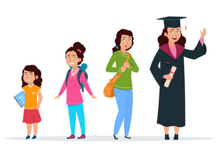 Different ages of girl student. Primary schoolgirl, secondary school pupil student. Growing stage of college education. Vector set of student woman and schoolgirl with book illustration