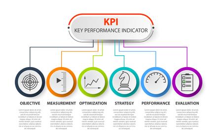 Concepto de KPI de infografía con iconos de marketing. Banner de indicadores clave de rendimiento para negocios, medición, optimización, estrategia, lista de verificación de evaluación. Concepto de infografía de KPI de banner con iconos. Ilustración de vector