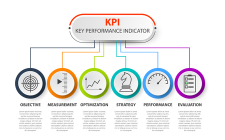 Infografik KPI-Konzept mit Marketing-Symbolen. Banner mit den wichtigsten Leistungsindikatoren für Unternehmen, Messung, Optimierung, Strategie und Bewertung. Banner KPI Infografiken Konzept mit Symbolen. Vektorgrafik
