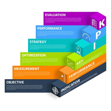 Concepto de KPI de infografía con iconos de marketing. Banner de indicadores clave de rendimiento para negocios, medición, optimización, estrategia, lista de verificación de evaluación. Concepto de infografía de KPI de banner con iconos.