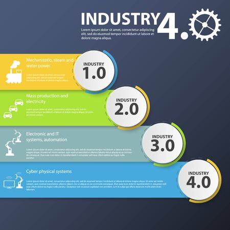 Physical systems, cloud computing, cognitive computing industry 4.0 infographic. Industry 4.0 Cyber Physical Systems concept Infographic of industry 4.0. Industry 4.0 automation concept