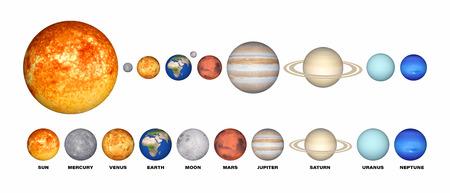 Solar system isolated on white background 3d illustration