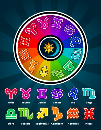 virgo zodiac sign: Colorful zodiac circle and symbols.