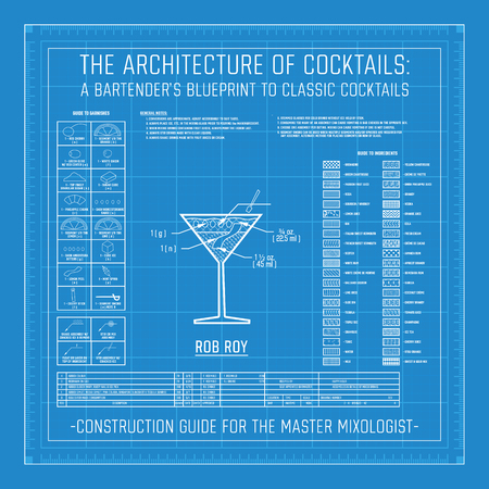 The Architecture of Cocktails A Bartender's Blueprint