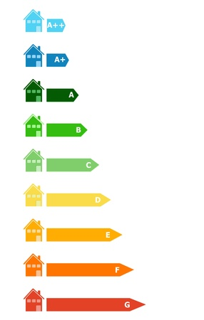 Houses with energy efficiency classes