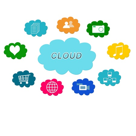 Colorful image of cloud computing photo