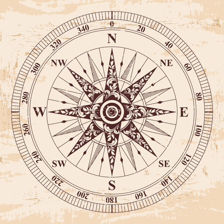 Kompas windroos.