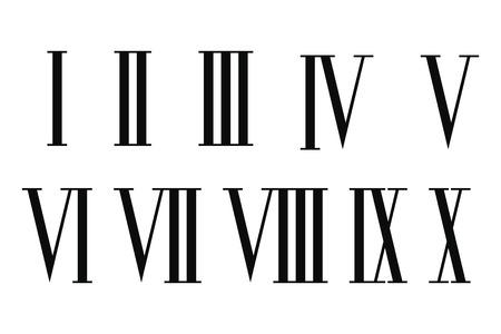 Roman numerals set.