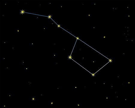 dipper: illustration of strar sky  with big dipper