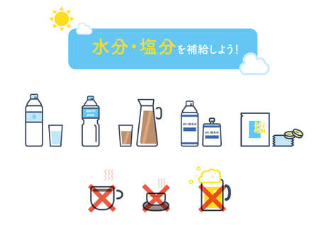 It is an illustration of the drink suitable for hydration in summer, and the drink which is not suitable. Vector image.  イラスト・ベクター素材