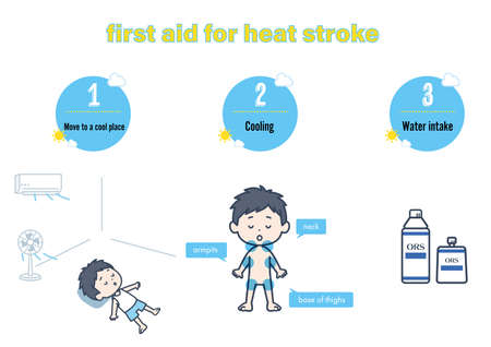It is an illustration of the first aid of heat stroke. Vector image.