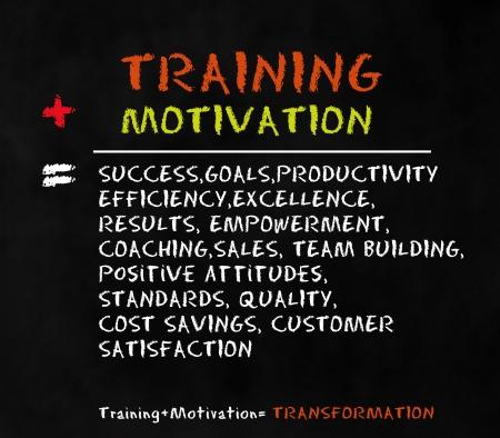 Training and motivation