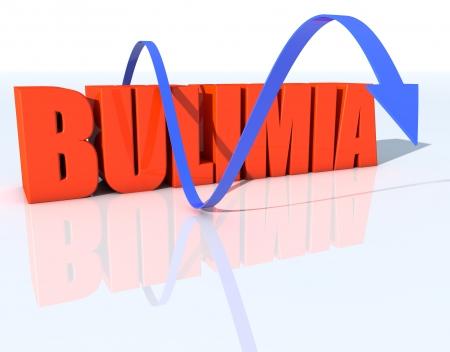 bulimia: Bulimina