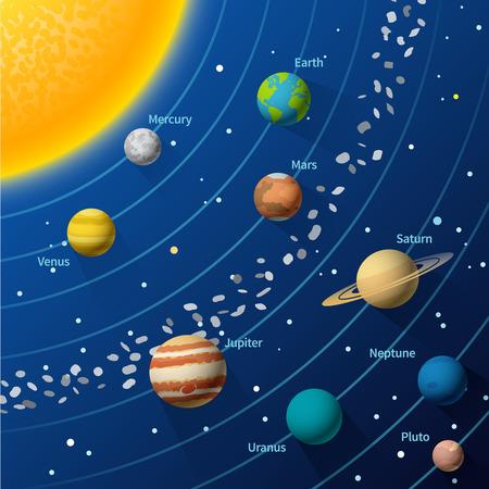Solar system. Vector design illustration concept. Vector