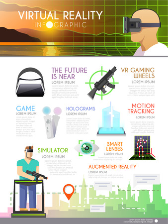 virtual reality simulator: Advertising vector infographic on the theme of virtual reality, holograms, video games, augmented reality.