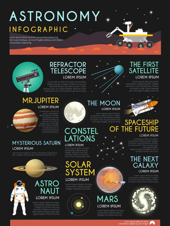 spaceflight: Stylish vector infographics on the theme of astronomy, spaceflight, solar system, planets, space. Modern flat design.